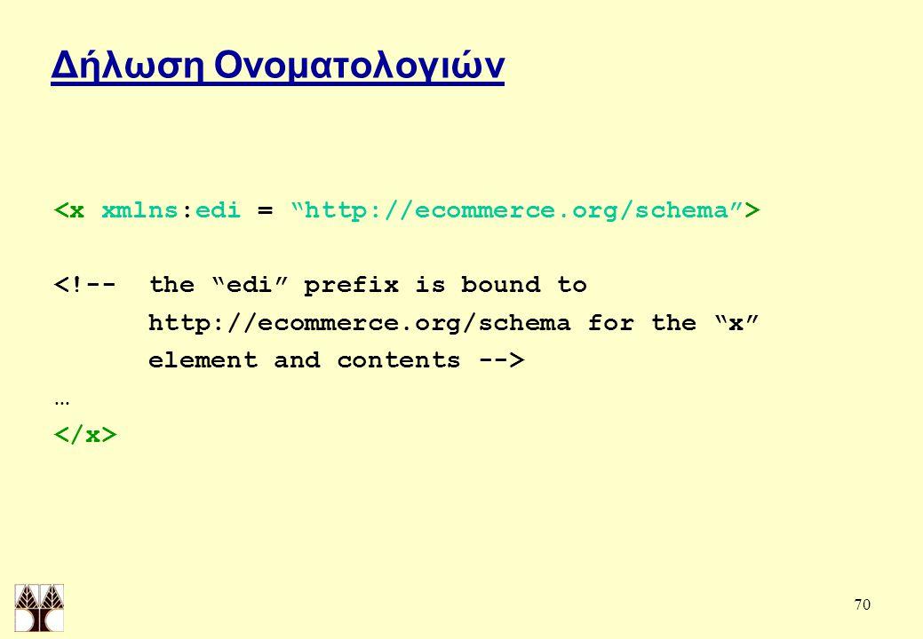 70 Δήλωση Ονοματολογιών <!-- the edi prefix is bound to http://ecommerce.org/schema for the x element and contents --> …