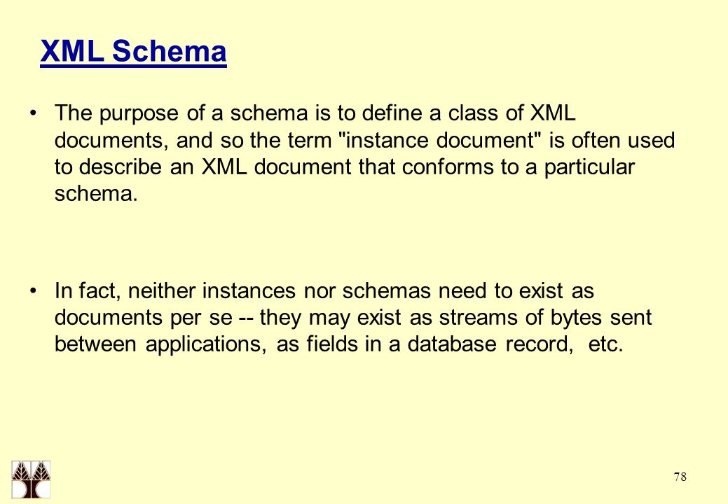 78 XML Schema The purpose of a schema is to define a class of XML documents, and so the term