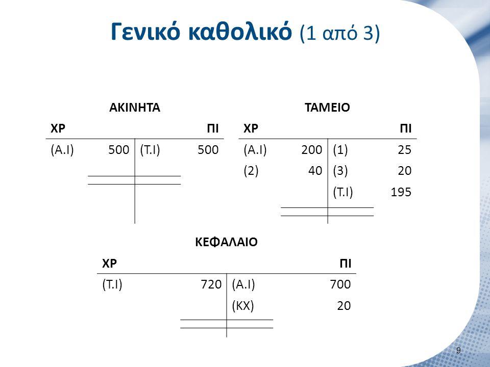 Γενικό καθολικό (1 από 3) ΑΚΙΝΗΤΑ ΧΡΠΙ (Α.Ι)500(Τ.Ι)500 ΤΑΜΕΙΟ ΧΡΠΙ (Α.Ι)200(1)25 (2)40(3)20 (Τ.Ι)195 ΚΕΦΑΛΑΙΟ ΧΡΠΙ (Τ.Ι)720(Α.Ι)700 (ΚΧ)20 9