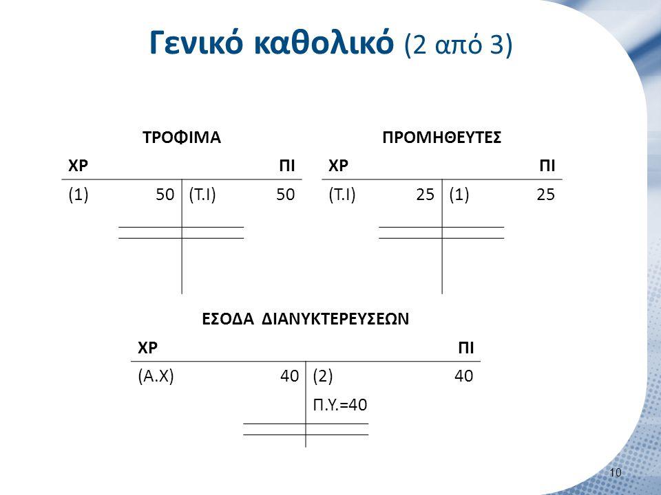 Γενικό καθολικό (2 από 3) ΤΡΟΦΙΜΑ ΧΡΠΙ (1)50(Τ.Ι)50 ΠΡΟΜΗΘΕΥΤΕΣ ΧΡΠΙ (Τ.Ι)25(1)25 ΕΣΟΔΑ ΔΙΑΝΥΚΤΕΡΕΥΣΕΩΝ ΧΡΠΙ (Α.Χ)40(2)40 Π.Υ.=40 10