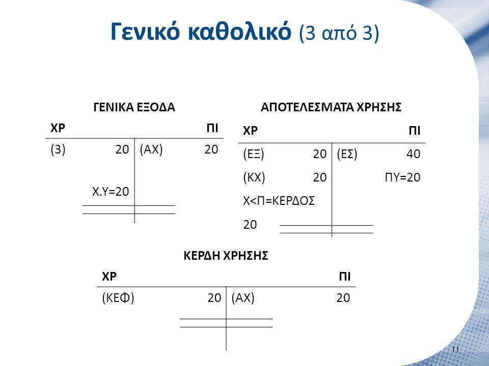 Γενικό καθολικό (3 από 3) ΓΕΝΙΚΑ ΕΞΟΔΑ ΧΡΠΙ (3)20(ΑΧ)20 Χ.Υ=20 ΑΠΟΤΕΛΕΣΜΑΤΑ ΧΡΗΣΗΣ ΧΡΠΙ (ΕΞ)20(ΕΣ)40 (ΚΧ)20ΠΥ=20 Χ<Π=ΚΕΡΔΟΣ 20 ΚΕΡΔΗ ΧΡΗΣΗΣ ΧΡΠΙ (ΚΕΦ)
