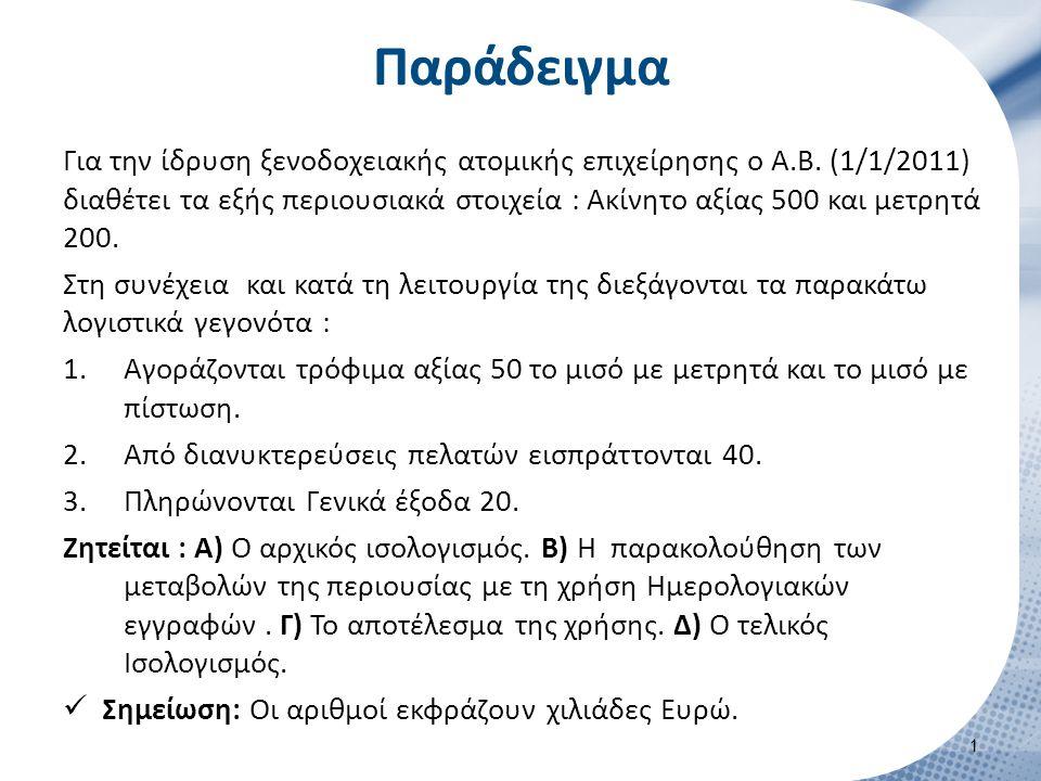 Παράδειγμα Για την ίδρυση ξενοδοχειακής ατομικής επιχείρησης ο Α.Β. (1/1/2011) διαθέτει τα εξής περιουσιακά στοιχεία : Ακίνητο αξίας 500 και μετρητά 2
