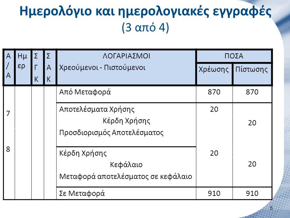 Ημερολόγιο και ημερολογιακές εγγραφές (4 από 4) Α/ΑΑ/Α Ημ ερ ΣΓΚΣΓΚ ΣΑΚΣΑΚ ΛΟΓΑΡΙΑΣΜΟΙ Χρεούμενοι - Πιστούμενοι ΠΟΣΑ ΧρέωσηςΠίστωσης 9 Από Μεταφορά910 Κεφάλαιο Προμηθευτές Ακίνητα Τρόφιμα Ταμείο Κλείσιμο Βιβλίων 720 25 500 50 195 Σε Μεταφορά 7