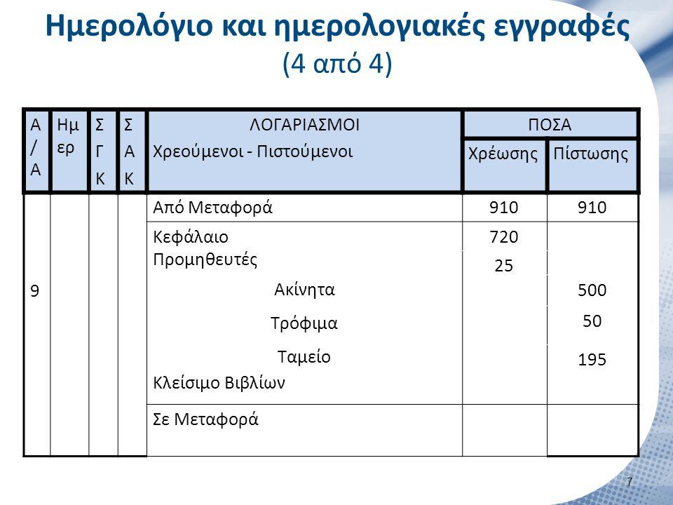 Ημερολόγιο και ημερολογιακές εγγραφές (4 από 4) Α/ΑΑ/Α Ημ ερ ΣΓΚΣΓΚ ΣΑΚΣΑΚ ΛΟΓΑΡΙΑΣΜΟΙ Χρεούμενοι - Πιστούμενοι ΠΟΣΑ ΧρέωσηςΠίστωσης 9 Από Μεταφορά910