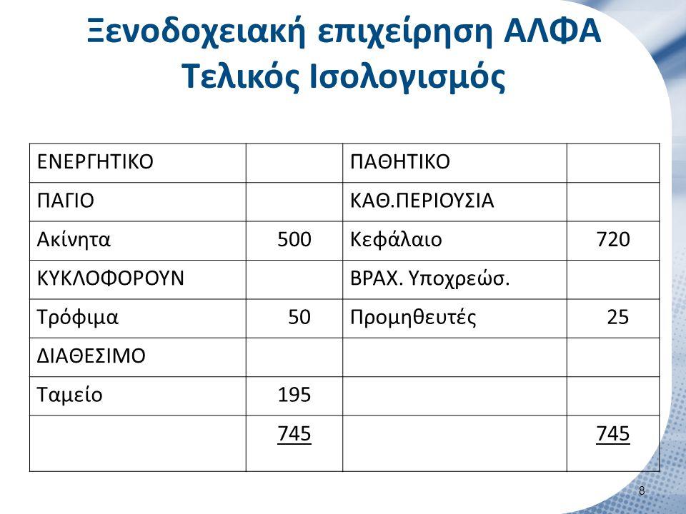 Ξενοδοχειακή επιχείρηση ΑΛΦΑ Τελικός Ισολογισμός ΕΝΕΡΓΗΤΙΚΟΠΑΘΗΤΙΚΟ ΠΑΓΙΟΚΑΘ.ΠΕΡΙΟΥΣΙΑ Ακίνητα500Κεφάλαιο720 ΚΥΚΛΟΦΟΡΟΥΝΒΡΑΧ. Υποχρεώσ. Τρόφιμα 50Προμ