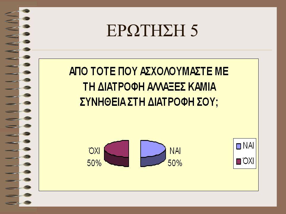 ΕΡΩΤΗΣΗ 5