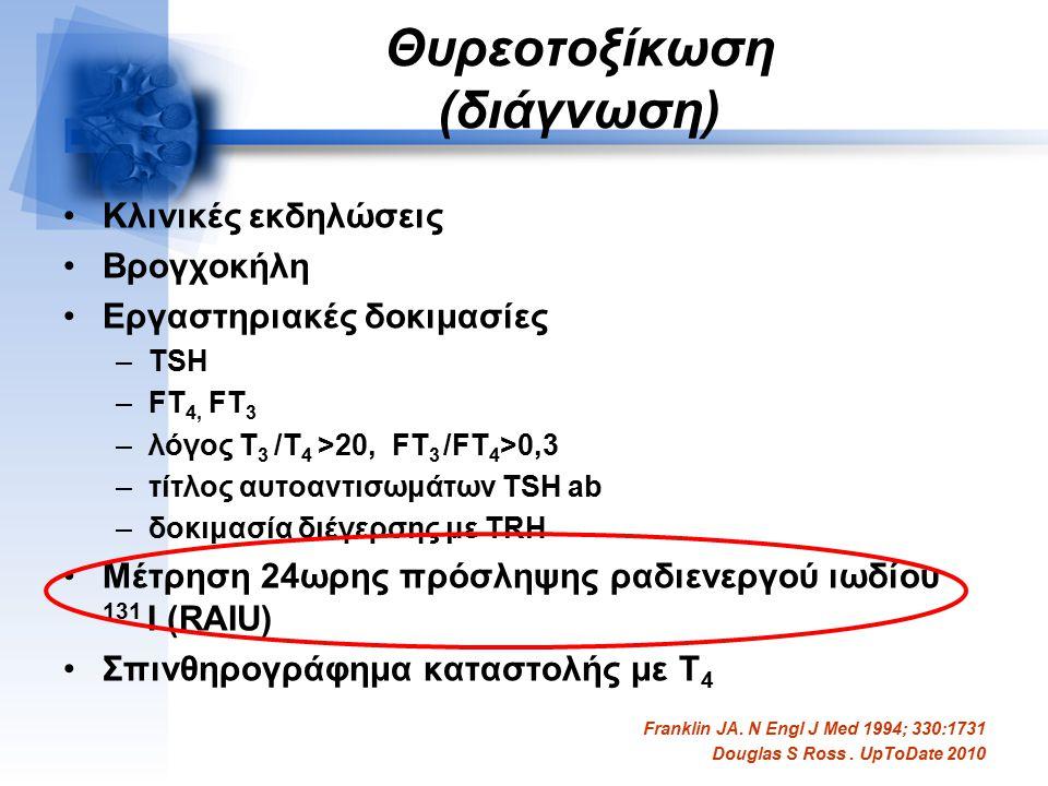 Θυρεοτοξίκωση (διάγνωση) Κλινικές εκδηλώσεις Βρογχοκήλη Εργαστηριακές δοκιμασίες –TSH –FT 4, FT 3 –λόγος T 3 /T 4 >20, FT 3 /FT 4 >0,3 –τίτλος αυτοαντ