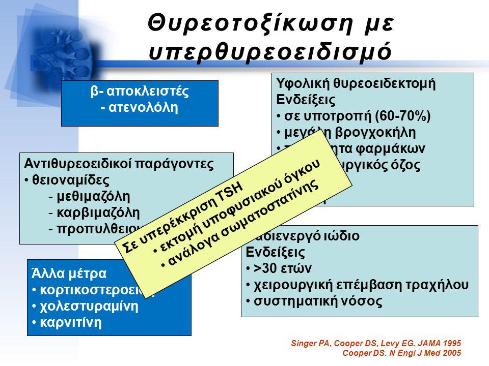 Θυρεοτοξίκωση με υπερθυρεοειδισμό Αντιθυρεοειδικοί παράγοντες θειοναμίδες - μεθιμαζόλη - καρβιμαζόλη - προπυλθειουρακίλη (PTU) Ραδιενεργό ιώδιο Ενδείξεις >30 ετών χειρουργική επέμβαση τραχήλου συστηματική νόσος Υφολική θυρεοειδεκτομή Ενδείξεις σε υποτροπή (60-70%) μεγάλη βρογχοκήλη τοξικότητα φαρμάκων μη λειτουργικός όζος < 30 ετών κύηση Singer PA, Cooper DS, Levy EG.