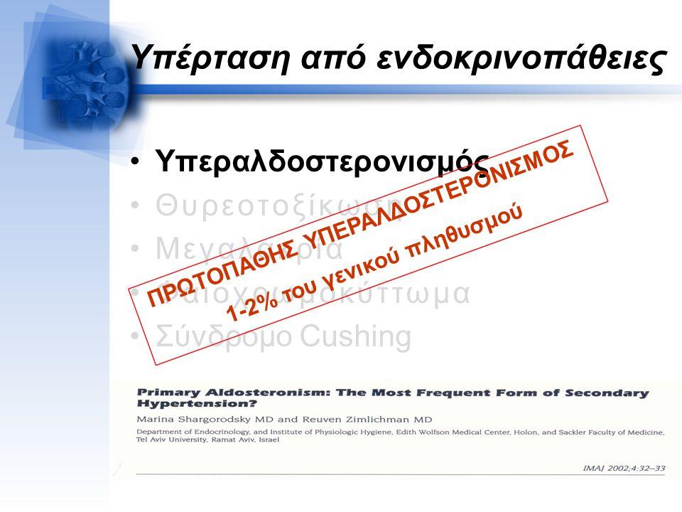 Υπέρταση από ενδοκρινοπάθειες Υπεραλδοστερονισμός Θυρεοτοξίκωση Μεγαλακρία Φαιοχρωμοκύττωμα Σύνδρομο Cushing ΠΡΩΤΟΠΑΘΗΣ ΥΠΕΡΑΛΔΟΣΤΕΡΟΝΙΣΜΟΣ 1-2% του γενικού πληθυσμού