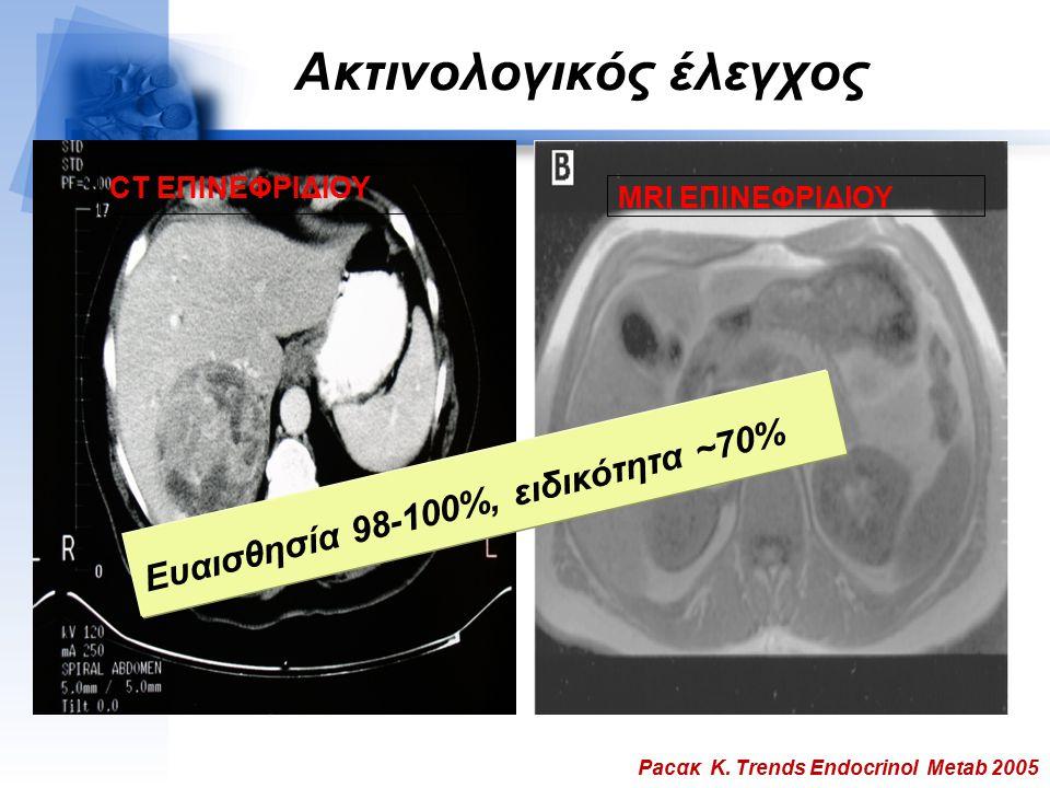 Ακτινολογικός έλεγχος CT ΕΠΙΝΕΦΡΙΔΙΟΥ MRI ΕΠΙΝΕΦΡΙΔΙΟΥ Pacακ K. Trends Endocrinol Metab 2005 Ευαισθησία 98-100%, ειδικότητα ~70%