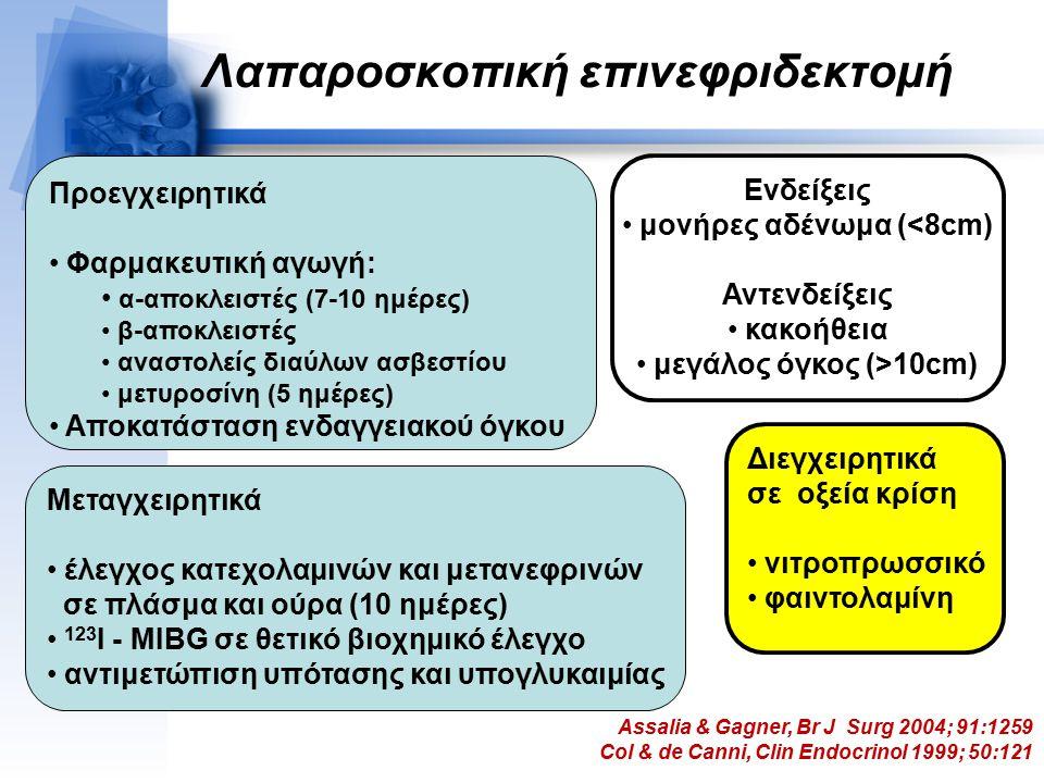 Λαπαροσκοπική επινεφριδεκτομή Προεγχειρητικά Φαρμακευτική αγωγή: α-αποκλειστές (7-10 ημέρες) β-αποκλειστές αναστολείς διαύλων ασβεστίου μετυροσίνη (5