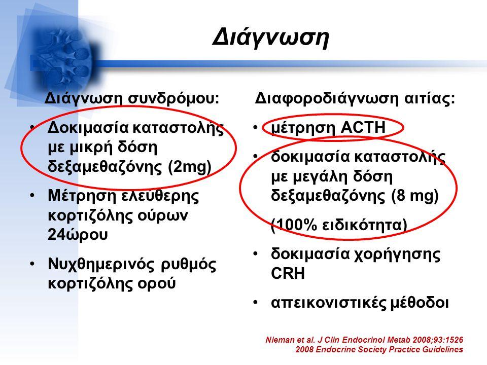 Διάγνωση Διάγνωση συνδρόμου: Δοκιμασία καταστολής με μικρή δόση δεξαμεθαζόνης (2mg) Μέτρηση ελεύθερης κορτιζόλης ούρων 24ώρου Νυχθημερινός ρυθμός κορτιζόλης ορού Διαφοροδιάγνωση αιτίας: μέτρηση ACTH δοκιμασία καταστολής με μεγάλη δόση δεξαμεθαζόνης (8 mg) (100% ειδικότητα) δοκιμασία χορήγησης CRΗ απεικονιστικές μέθοδοι Nieman et al.