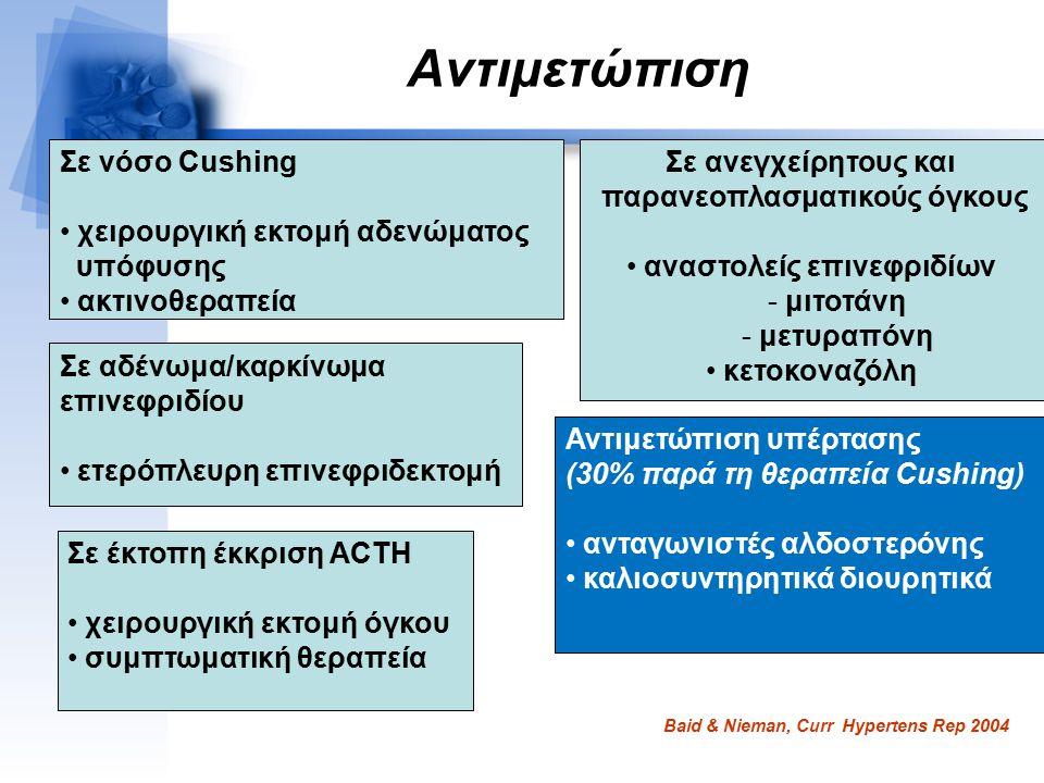Αντιμετώπιση Σε νόσο Cushing χειρουργική εκτομή αδενώματος υπόφυσης ακτινοθεραπεία Σε ανεγχείρητους και παρανεοπλασματικούς όγκους αναστολείς επινεφριδίων  μιτοτάνη - μετυραπόνη κετοκοναζόλη Σε αδένωμα/καρκίνωμα επινεφριδίου ετερόπλευρη επινεφριδεκτομή Αντιμετώπιση υπέρτασης (30% παρά τη θεραπεία Cushing) ανταγωνιστές αλδοστερόνης καλιοσυντηρητικά διουρητικά Baid & Nieman, Curr Hypertens Rep 2004 Σε έκτοπη έκκριση ACTH χειρουργική εκτομή όγκου συμπτωματική θεραπεία