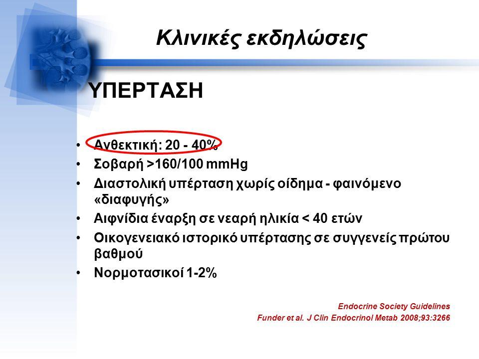 Κλινικές εκδηλώσεις ΥΠΕΡΤΑΣΗ Ανθεκτική: 20 - 40% Σοβαρή >160/100 mmHg Διαστολική υπέρταση χωρίς οίδημα - φαινόμενο «διαφυγής» Αιφνίδια έναρξη σε νεαρή ηλικία < 40 ετών Οικογενειακό ιστορικό υπέρτασης σε συγγενείς πρώτου βαθμού Νορμοτασικοί 1-2% Endocrine Society Guidelines Funder et al.