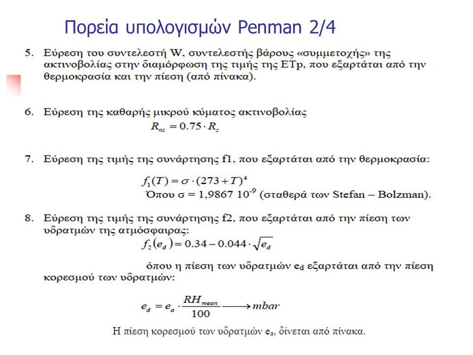 Πορεία υπολογισμών Penman 2/4