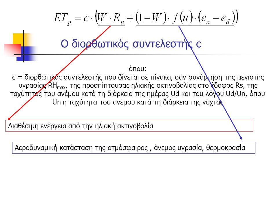 όπου: c = διορθωτικός συντελεστής που δίνεται σε πίνακα, σαν συνάρτηση της μέγιστης υγρασίας RH max, της προσπίπτουσας ηλιακής ακτινοβολίας στο έδαφος Rs, της ταχύτητας του ανέμου κατά τη διάρκεια της ημέρας Ud και του λόγου Ud/Un, όπου Un η ταχύτητα του ανέμου κατά τη διάρκεια της νύχτας Διαθέσιμη ενέργεια από την ηλιακή ακτινοβολία Αεροδυναμική κατάσταση της ατμόσφαιρας, άνεμος υγρασία, θερμοκρασία Ο διορθωτικός συντελεστής c