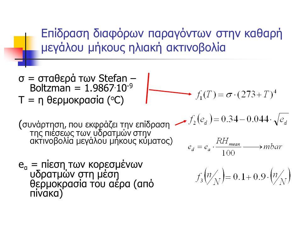 Επίδραση διαφόρων παραγόντων στην καθαρή μεγάλου μήκους ηλιακή ακτινοβολία σ = σταθερά των Stefan – Boltzman = 1.9867.