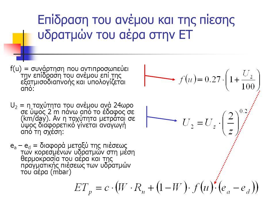 Επίδραση του ανέμου και της πίεσης υδρατμών του αέρα στην ET f(u) = συνάρτηση που αντιπροσωπεύει την επίδραση του ανέμου επί της εξατμισοδιαπνοής και υπολογίζεται από: U 2 = η ταχύτητα του ανέμου ανά 24ωρο σε ύψος 2 m πάνω από το έδαφος σε (km/day).