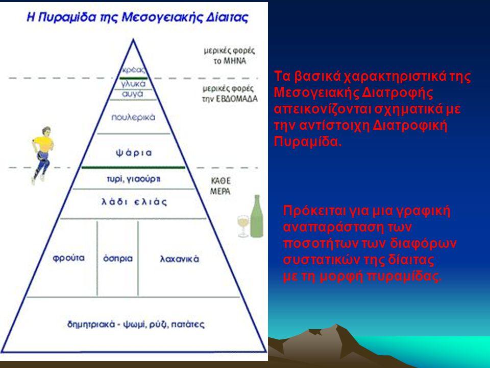 Τα βασικά χαρακτηριστικά της Μεσογειακής Διατροφής απεικονίζονται σχηματικά με την αντίστοιχη Διατροφική Πυραμίδα. Πρόκειται για μια γραφική αναπαράστ