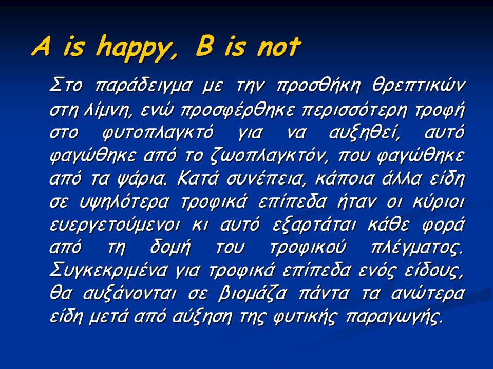 A is happy, B is not Στο παράδειγμα με την προσθήκη θρεπτικών στη λίμνη, ενώ προσφέρθηκε περισσότερη τροφή στο φυτοπλαγκτό για να αυξηθεί, αυτό φαγώθη