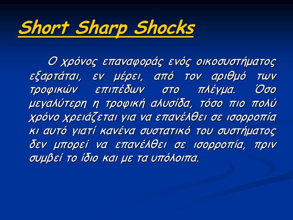 Short Sharp Shocks Ο χρόνος επαναφοράς ενός οικοσυστήματος εξαρτάται, εν μέρει, από τον αριθμό των τροφικών επιπέδων στο πλέγμα. Όσο μεγαλύτερη η τροφ