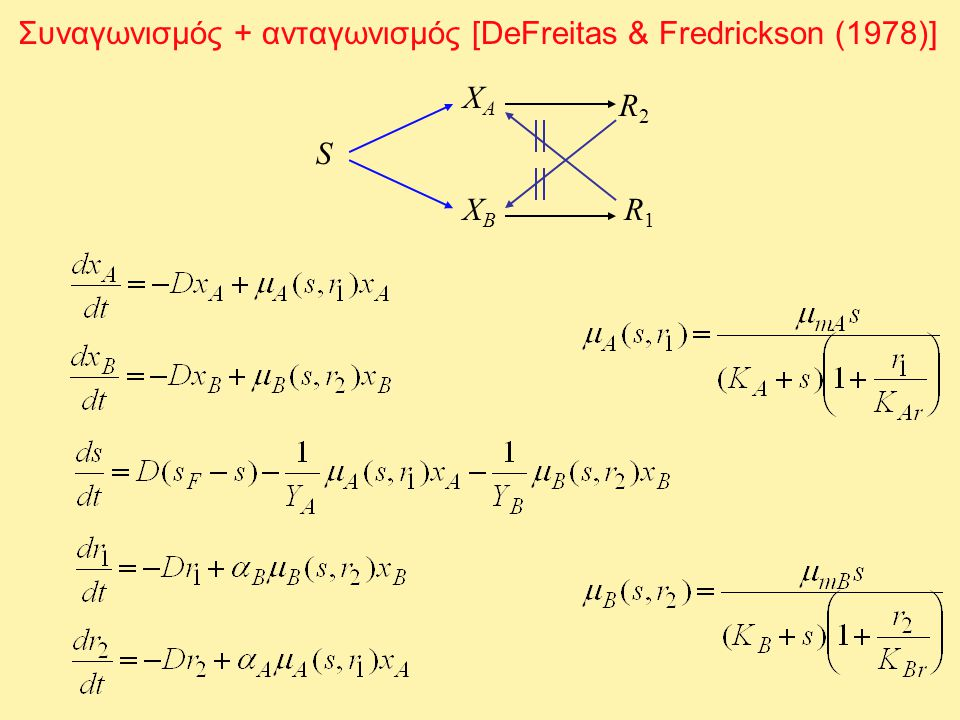 Συναγωνισμός + ανταγωνισμός [DeFreitas & Fredrickson (1978)] XAXA XBXB S R2R2 R1R1