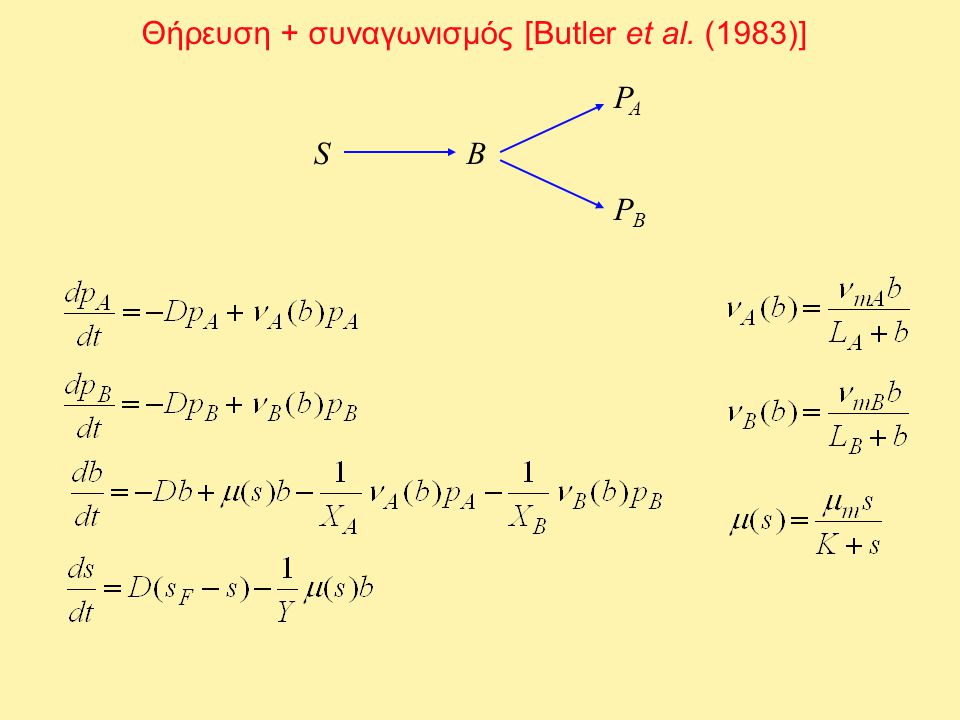 Θήρευση + συναγωνισμός [Butler et al. (1983)] PAPA PBPB BS