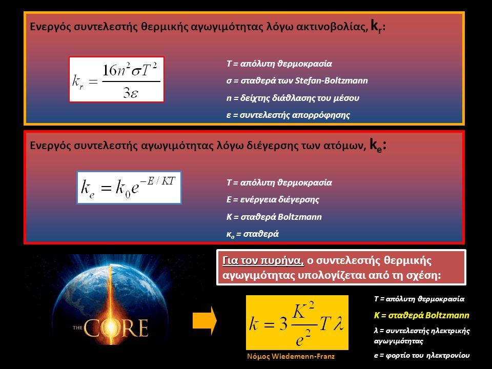 η θερμότητα διαδίδεται με: -αγωγή -ακτινοβολία -διέγερση των ατόμων -μεταφορά Έχει δειχθεί πειραματικά ότι στα πετρώματα γίνεται διάδοση θερμότητας και με ακτινοβολία όταν η θερμοκρασία υπερβεί μια ορισμένη τιμή (≈ 300 ο C).