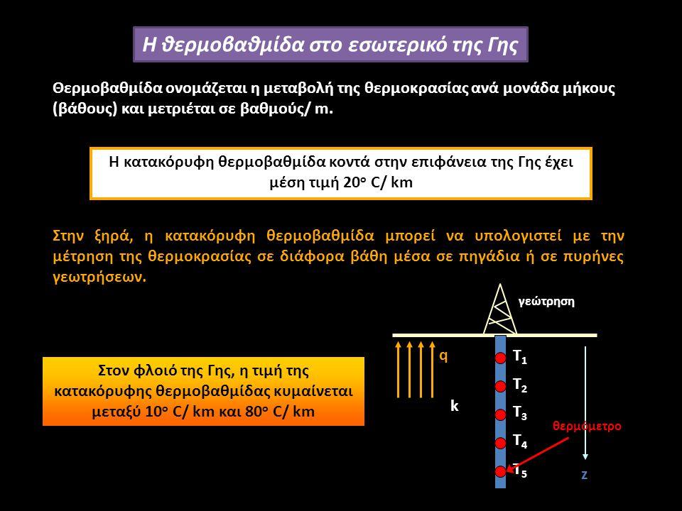 Eνεργός συντελεστής θερμικής αγωγιμότητας λόγω ακτινοβολίας, k r : Τ = απόλυτη θερμοκρασία σ = σταθερά των Stefan-Boltzmann n = δείχτης διάθλασης του μέσου ε = συντελεστής απορρόφησης Eνεργός συντελεστής αγωγιμότητας λόγω διέγερσης των ατόμων, k e : Τ = απόλυτη θερμοκρασία Ε = ενέργεια διέγερσης Κ = σταθερά Boltzmann κ ο = σταθερά Για τον πυρήνα, Για τον πυρήνα, ο συντελεστής θερμικής αγωγιμότητας υπολογίζεται από τη σχέση: Τ = απόλυτη θερμοκρασία Κ = σταθερά Boltzmann λ = συντελεστής ηλεκτρικής αγωγιμότητας e = φορτίο του ηλεκτρονίου Νόμος Wiedemenn-Franz