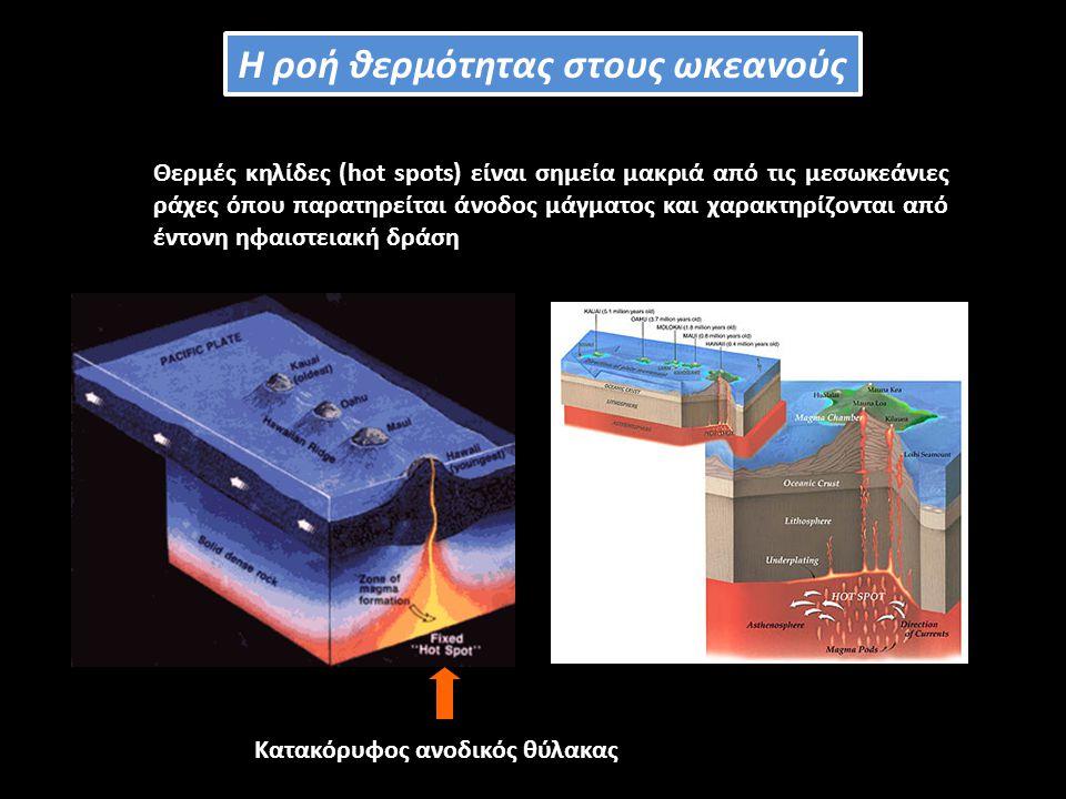 Αυτός ο κύκλος είναι η επιφανειακή εκδήλωση των ρευμάτων μεταφοράς στο μανδύα και αποτελεί τη σημαντικότερη φυσική διαδικασία με την οποία μεταφέρεται θερμότητα από το εσωτερικό της Γης.