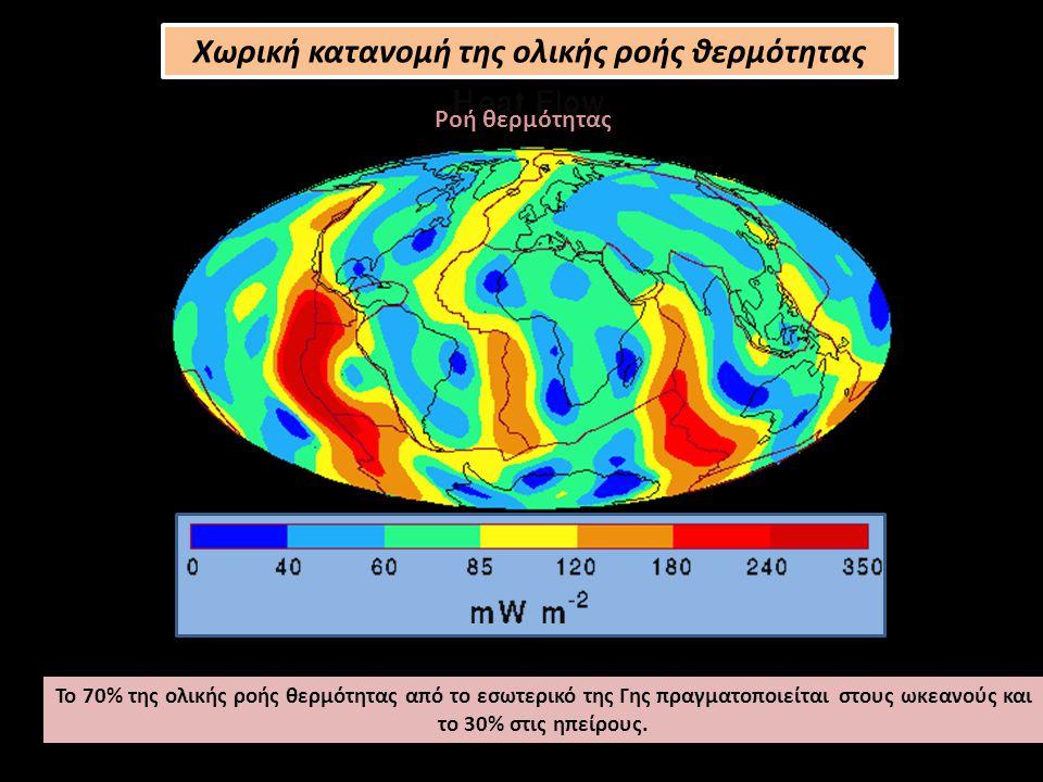 Η μεταφορά θερμότητας από τη μια περιοχή της Γης σε άλλη, αυξάνεται με την κίνηση κατακόρυφων και οριζόντιων θερμικών ρευμάτων μέσα στο ανώτατο τμήμα του μανδύα.