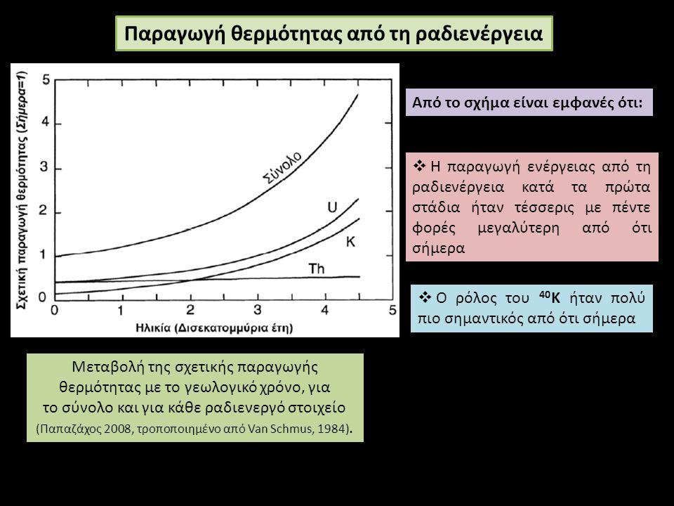 Τα βασικά ραδιενεργά ισότοπα τα οποία βρίσκονται σε αφθονία και έχουν χρόνους ζωής τέτοιους που να επηρεάζουν τη γεωλογική ιστορία της Γης είναι τα ισότοπα του ουρανίου, 238 U και 235 U, και τα ραδιενεργά ισότοπα του καλίου και θορίου, 40 K και 232 Th.