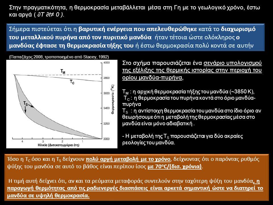 Ο κύριος λόγος αποτυχίας της προηγούμενης εξίσωσης είναι ότι υποθέτει διάδοση της θερμότητας μόνο με αγωγή και όχι με ρεύματα μεταφοράς.