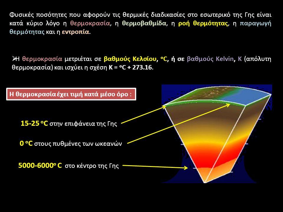 O Kelvin (1862) βασιζόμενος στην υπόθεση ότι η Γη ψύχεται συνεχώς λόγω αποβολής θερμότητας με αγωγή, προσπάθησε να υπολογίσει την ηλικία της Γης.