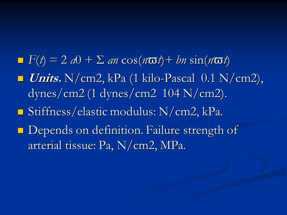 F(t) = 2 a0 + Σ an cos(n ϖ t)+ bn sin(n ϖ t) F(t) = 2 a0 + Σ an cos(n ϖ t)+ bn sin(n ϖ t) Units. N/cm2, kPa (1 kilo-Pascal 0.1 N/cm2), dynes/cm2 (1 dy