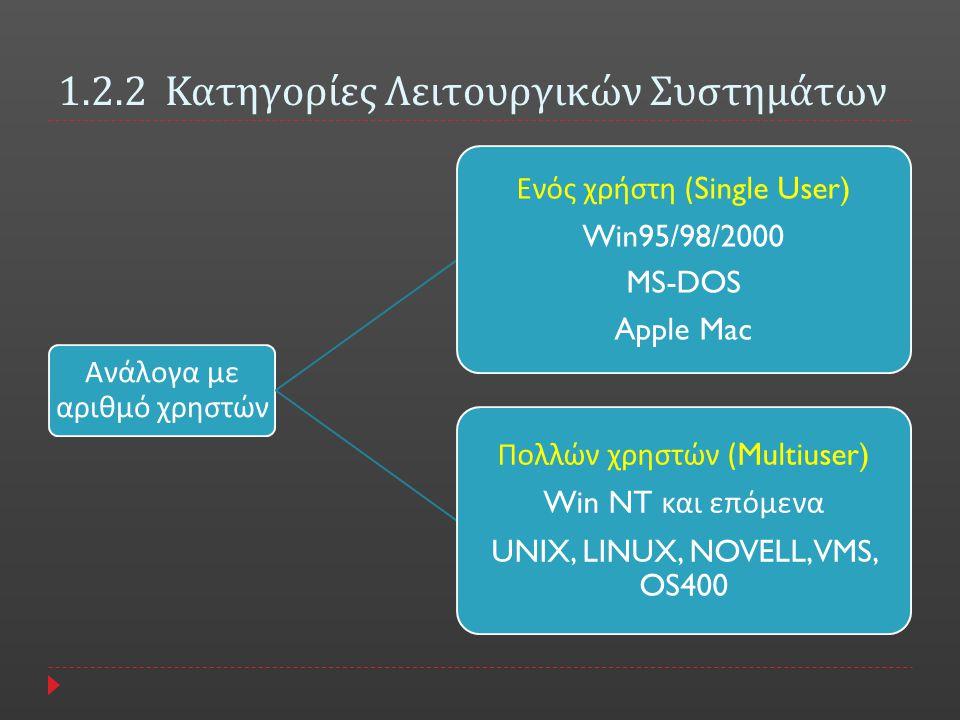 1.2.2 Κατηγορίες Λειτουργικών Συστημάτων Ανάλογα με αριθμό χρηστών Ενός χρήστη (Single User) Win95/98/2000 MS-DOS Apple Mac Πολλών χρηστών (Multiuser)