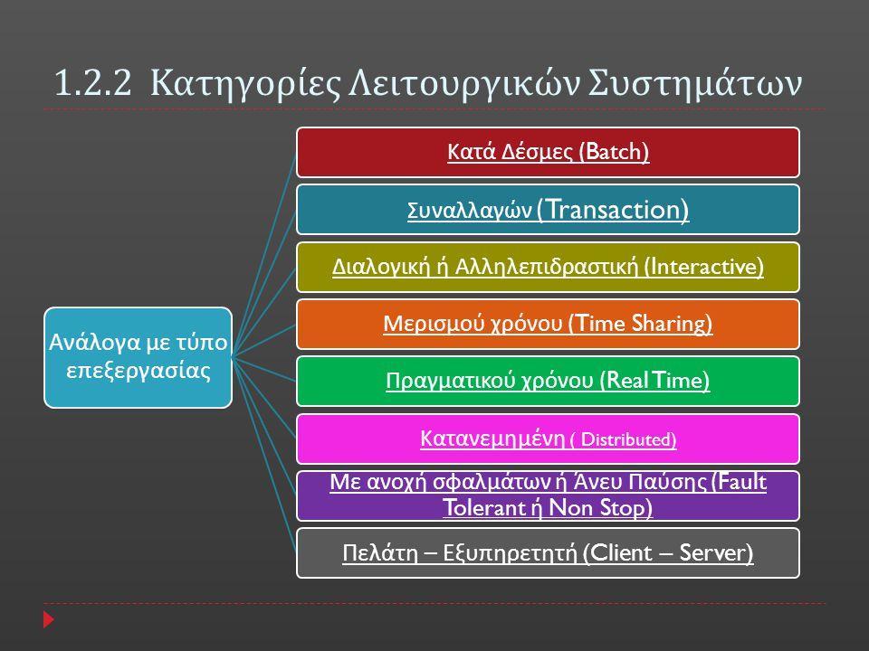 1.2.2 Κατηγορίες Λειτουργικών Συστημάτων Ανάλογα με τύ π ο ε π εξεργασίας Κατά Δέσμες (Batch) Συναλλαγών (Transaction) Διαλογική ή Αλληλε π ιδραστική