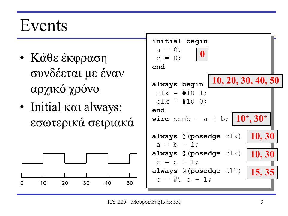 ΗΥ-220 – Μαυροειδής Ιάκωβος3 Events Κάθε έκφραση συνδέεται με έναν αρχικό χρόνο Initial και always: εσωτερικά σειριακά 0 10 2030 4050 initial begin a