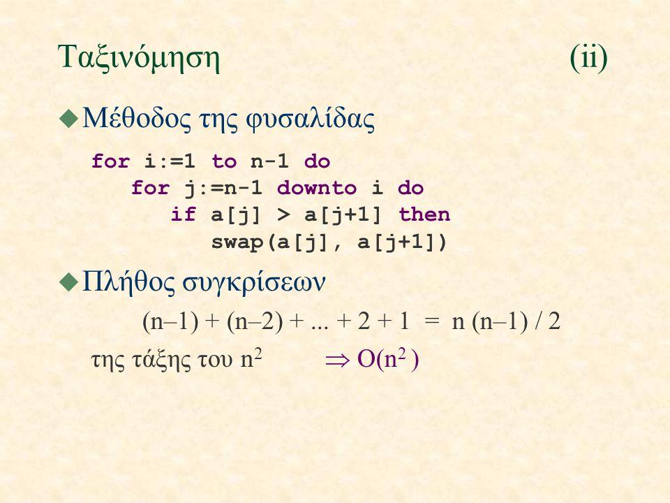Ταξινόμηση(ii) u Μέθοδος της φυσαλίδας for i:=1 to n-1 do for j:=n-1 downto i do if a[j] > a[j+1] then swap(a[j], a[j+1]) u Πλήθος συγκρίσεων (n–1) + (n–2) +...