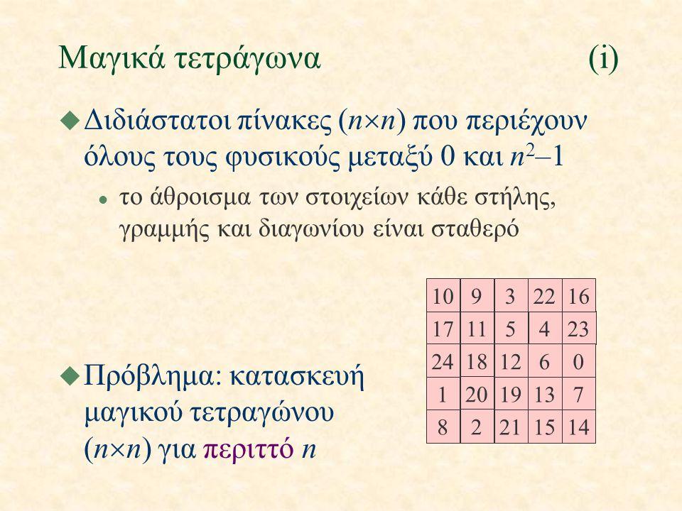 Μαγικά τετράγωνα(i) u Διδιάστατοι πίνακες (n  n) που περιέχουν όλους τους φυσικούς μεταξύ 0 και n 2 –1 l το άθροισμα των στοιχείων κάθε στήλης, γραμμής και διαγωνίου είναι σταθερό 17115423 24 18 1260 10932216 1 20 19137 8 2 211514 u Πρόβλημα: κατασκευή μαγικού τετραγώνου (n  n) για περιττό n