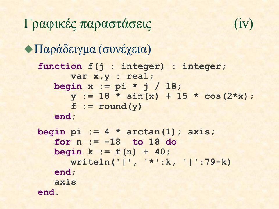 Γραφικές παραστάσεις(iv) u Παράδειγμα (συνέχεια) function f(j : integer) : integer; var x,y : real; begin x := pi * j / 18; y := 18 * sin(x) + 15 * co