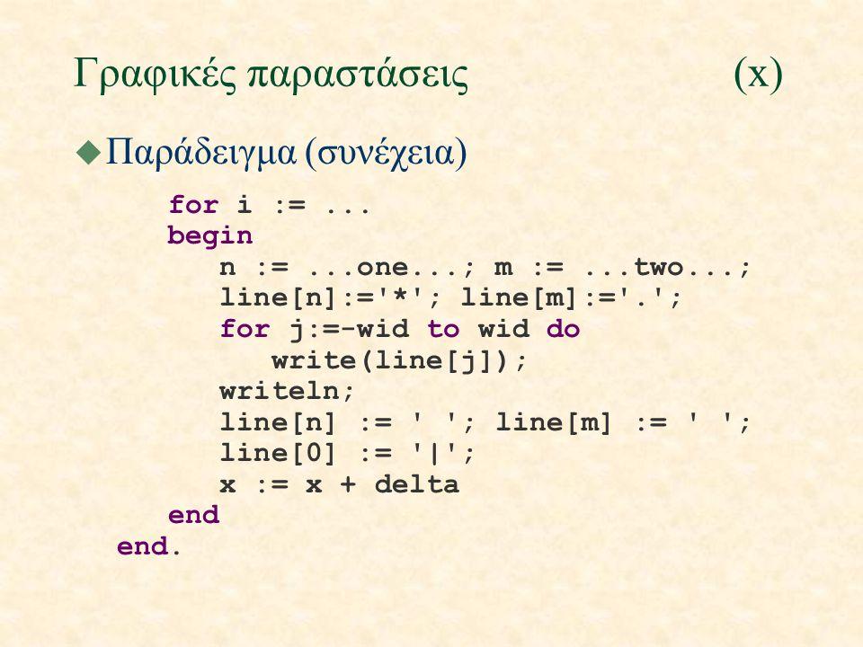 Γραφικές παραστάσεις(x) u Παράδειγμα (συνέχεια) for i :=...