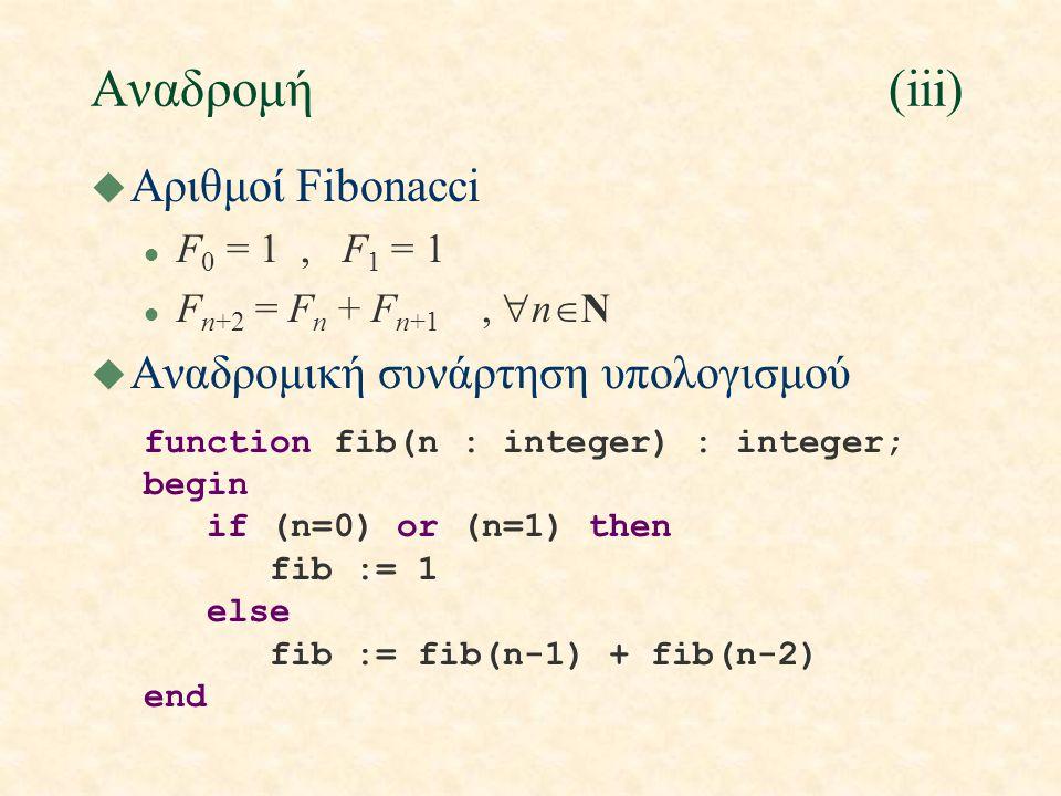 Αναδρομή(iii) u Αριθμοί Fibonacci l F 0 = 1, F 1 = 1 l F n+2 = F n + F n+1,  n  N u Αναδρομική συνάρτηση υπολογισμού function fib(n : integer) : integer; begin if (n=0) or (n=1) then fib := 1 else fib := fib(n-1) + fib(n-2) end