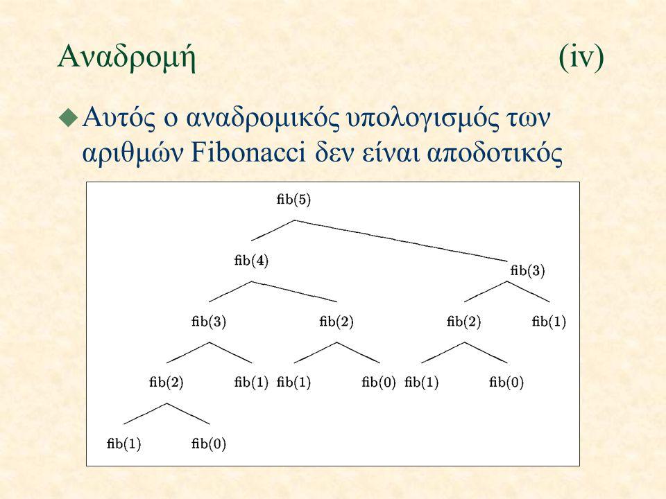 Αναδρομή(iv) u Αυτός ο αναδρομικός υπολογισμός των αριθμών Fibonacci δεν είναι αποδοτικός