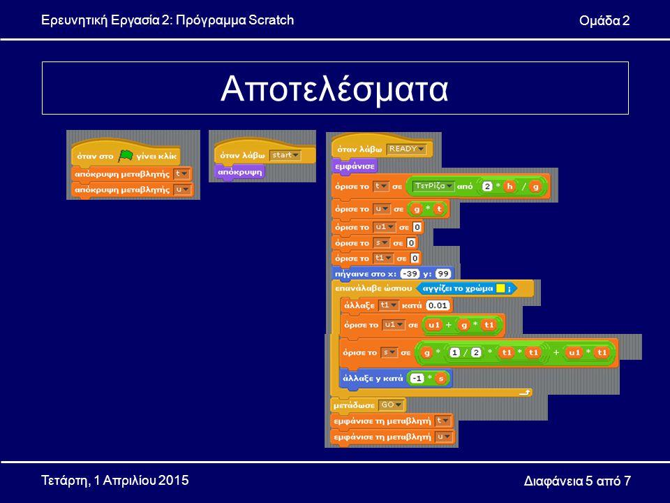 Ερευνητική Εργασία 2: Πρόγραμμα Scratch Ομάδα 2 Αποτελέσματα Τετάρτη, 1 Απριλίου 2015 Διαφάνεια 5 από 7
