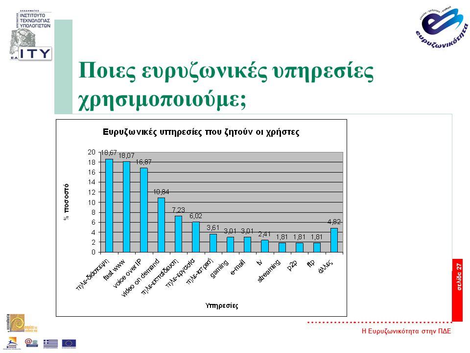 Η Ευρυζωνικότητα στην ΠΔΕ σελίδα 27 Ποιες ευρυζωνικές υπηρεσίες χρησιμοποιούμε;
