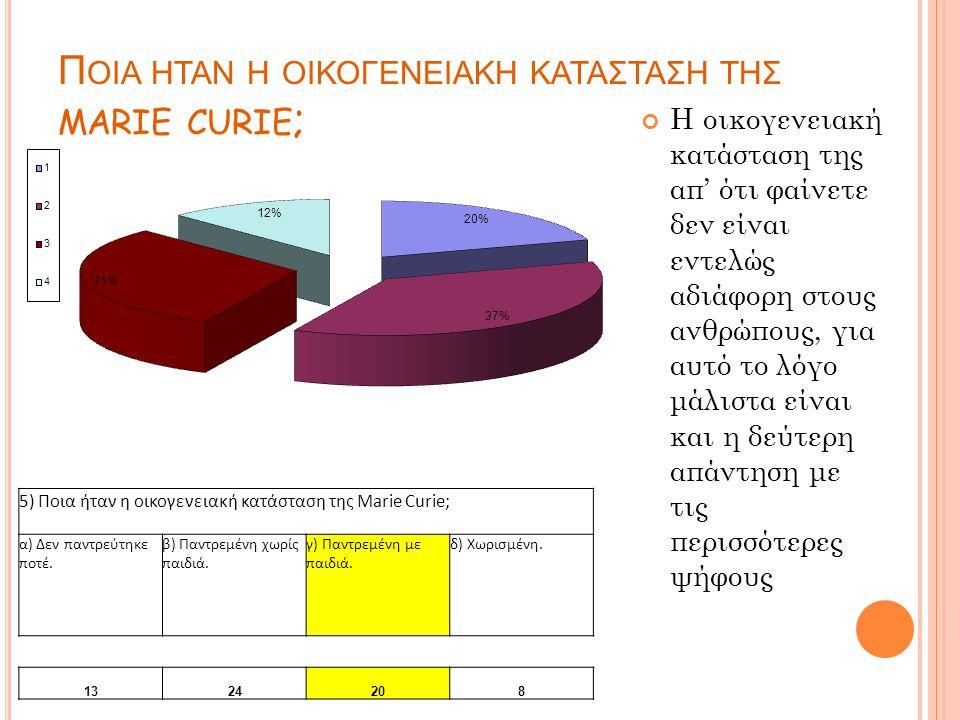 Π ΟΙΑ ΗΤΑΝ Η ΟΙΚΟΓΕΝΕΙΑΚΗ ΚΑΤΑΣΤΑΣΗ ΤΗΣ MARIE CURIE ; Η οικογενειακή κατάσταση της απ' ότι φαίνετε δεν είναι εντελώς αδιάφορη στους ανθρώπους, για αυτό το λόγο μάλιστα είναι και η δεύτερη απάντηση με τις περισσότερες ψήφους 5) Ποια ήταν η οικογενειακή κατάσταση της Marie Curie; α) Δεν παντρεύτηκε ποτέ.