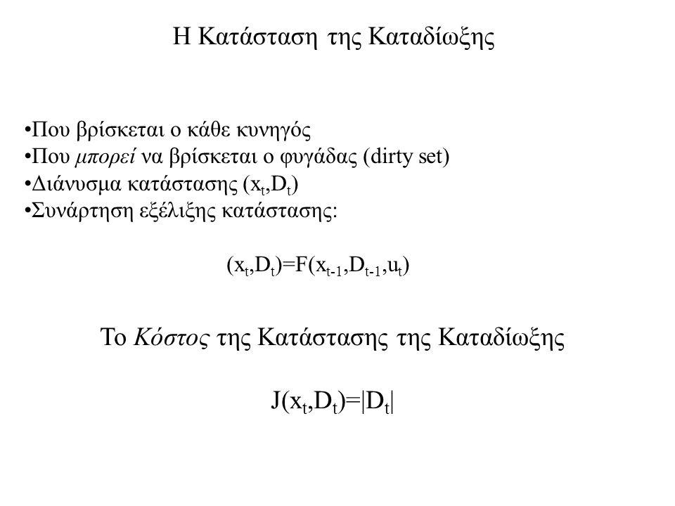 H Κατάσταση της Καταδίωξης Που βρίσκεται ο κάθε κυνηγός Που μπορεί να βρίσκεται ο φυγάδας (dirty set) Διάνυσμα κατάστασης (x t,D t ) Συνάρτηση εξέλιξης κατάστασης: (x t,D t )=F(x t-1,D t-1,u t ) Το Κόστος της Κατάστασης της Καταδίωξης J(x t,D t )=|D t |