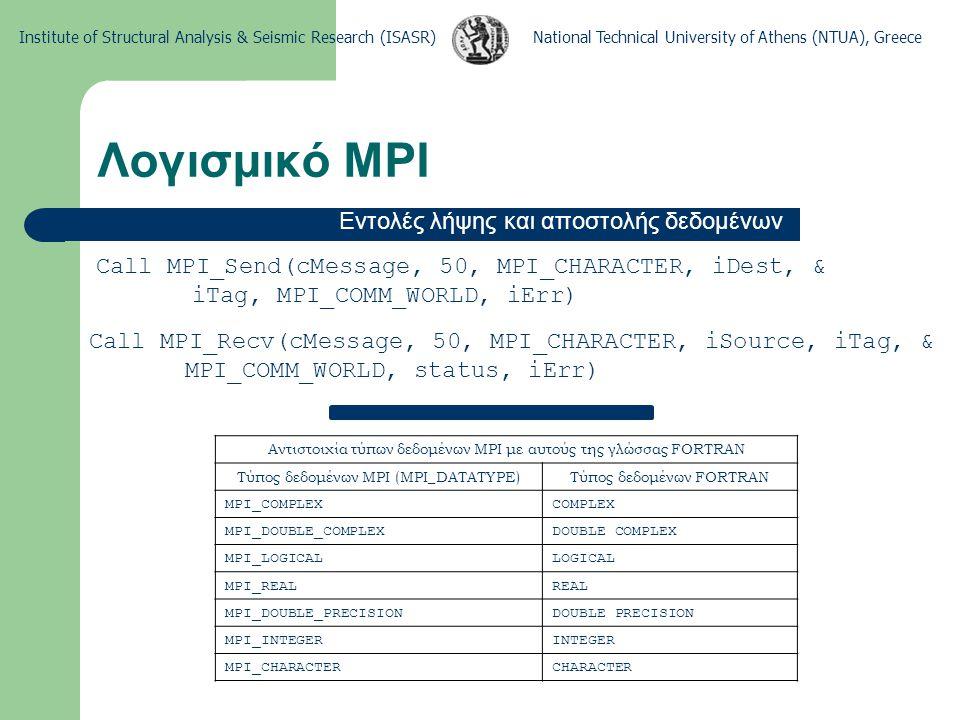 National Technical University of Athens (NTUA), GreeceInstitute of Structural Analysis & Seismic Research (ISASR) Λογισμικό MPI Εντολές συλλογικής επικοινωνίας Call MPI_BCast(Message, iSize, MPI_DATATYPE, & iRoot, MPI_COMM_WORLD, iErr) Call MPI_Reduce(Operand, Message, iSize, MPI_DATATYPE, & MPI_OPERAND, iRoot, MPI_COMM_WORLD, iErr) Όνομα τελεστή (MPI_OPERAND) Σημασία MPI_MAX Μέγιστο MPI_MIN Ελάχιστο MPI_SUM Άθροισμα MPI_PROD Γινόμενο MPI_LAND Logical AND MPI_BAND Bitwise AND MPI_LOR Logical OR MPI_BOR Bitwise OR MPI_LXOR Logical Exclusive OR MPI_BXOR Bitwise Exclusive OR