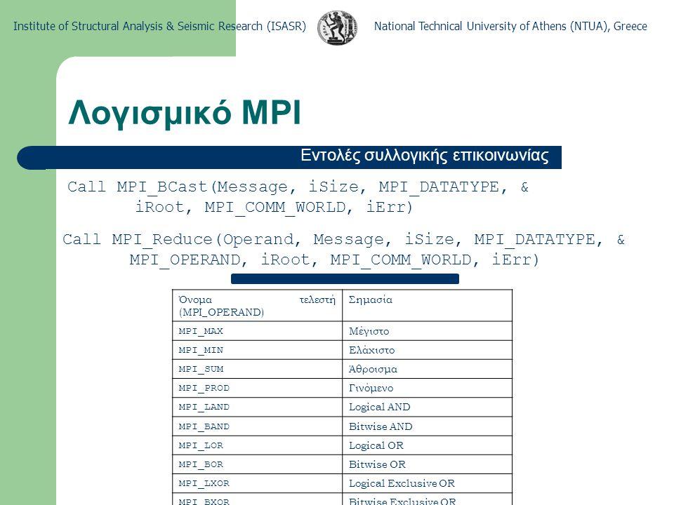 National Technical University of Athens (NTUA), GreeceInstitute of Structural Analysis & Seismic Research (ISASR) Λογισμικό MPI Η μέθοδος συζυγών διανυσματικών κλίσεων Αρχικές τιμές: Για k=0,1,...